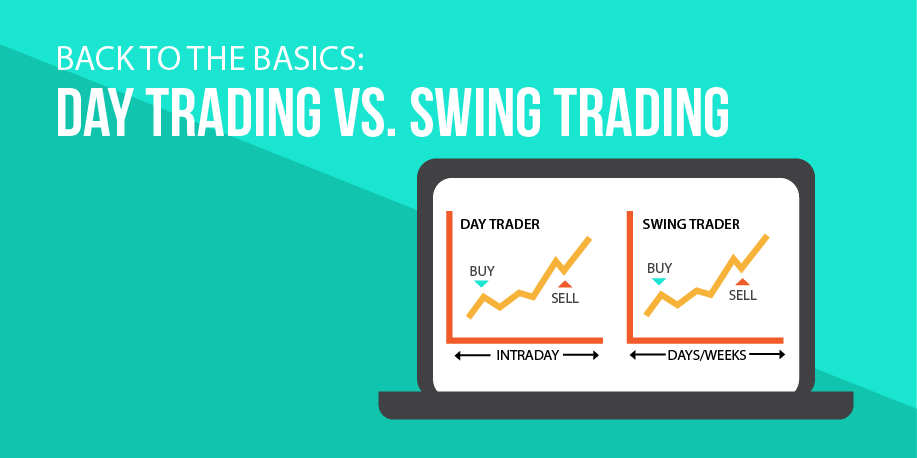 day and swing trading